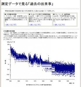「退避すべきかとどまるべきか」放射線被ばくを深く心配されている方々へ(2011年3月17日午後時点の情報を踏まえて)