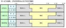 セブン銀行、富山銀行とのATMの利用提携を開始