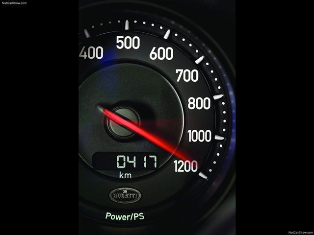 新幹線より速い!市販車ランキングトップ5!