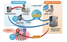 NEC キャピタル、紛失 PC をリモートで無効化できる インテル AT 対応「SecureDisable」の販売を開始
