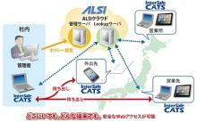 "ALSI、クラウド型 Web フィルタリングサービス「<span class=""hlword1"">InterSafe</span> <span class=""hlword1"">CATS</span>」のマルチデバイス対応版を発売"