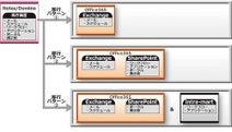 ALSI、「Notes マイグレーションサービス」の提供を開始