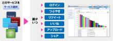 ALSI、アクセスログ分析ソフト「InterSafe LogDirector Ver. 4.0」を販売開始