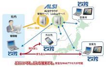 "ALSI、クラウド型 Web フィルタリングサービス「<span class=""hlword1"">InterSafe</span> <span class=""hlword1"">CATS</span> Ver. 4.1」発売--スケジュール機能などを追加"