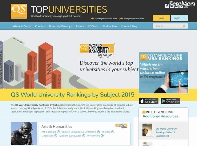 qs world ranking by suject The qs world university rankings are unique in considering employability a key factor in the evaluation of international universities and in 2010 drew on over 5,000 responses to compile the.