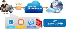 業務用デバイスを安全、柔軟に--ALSI、専用ブラウザ不要のスマートデバイス向け統合セキュリティサービスを発表
