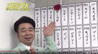 有野課長が「ポケットモンスター 赤・緑」で151匹コンプに挑戦 「ゲームセンターCX」YouTubeで公開