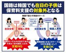 韓国で子育て中の在日韓国人が保育所の入園申請でたらい回し