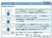 東京都「英語村」2018年開業、年間20万人の小中高生が利用