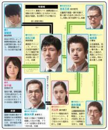 【4月新ドラマ相関図(3)】重厚な作品が勢ぞろい! 刑事ドラマ編
