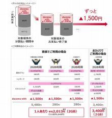 ドコモ、arrows BeとGalaxy Feel対象に無期限で1500円割引の「docomo with」開始