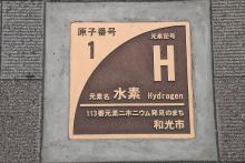 「ニホニウム通り」の元素プレートで、「亜鉛」までの周期表を作ってみた