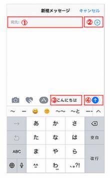 au、SMSでの送信可能文字数を全角70→670文字に大幅拡大