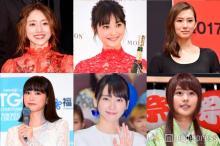 10代女子が選ぶこの顔に整形したい女性有名人20人を発表