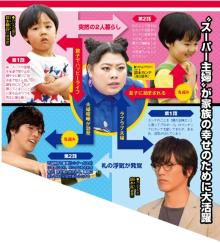 渡辺直美がハッピーママに! 新ドラマ「カンナさーん!」先読み相関図
